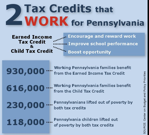 Two Tax Credits that Work for PA